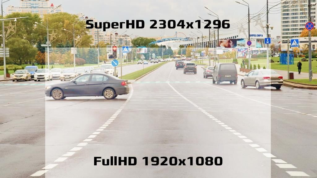 FULL/SUPER HD съёмка